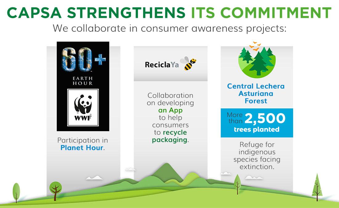 Participation in the European Waste Prevention Week